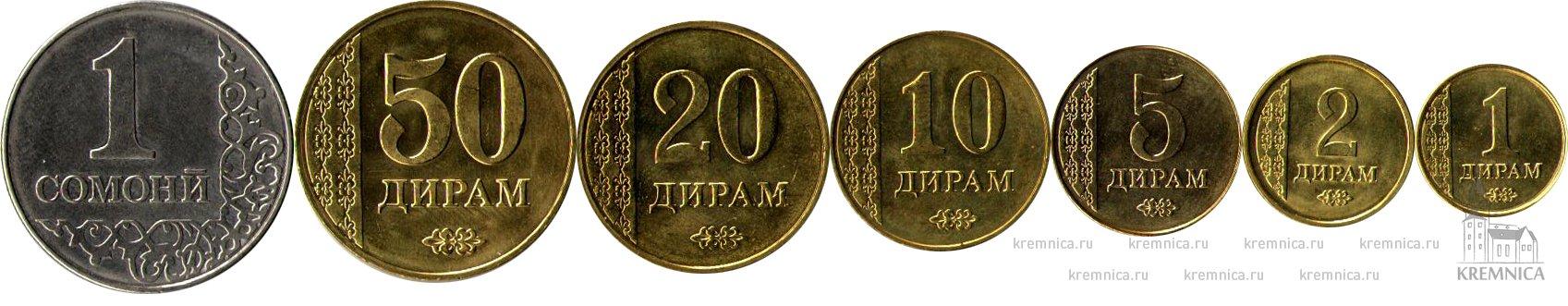 Набор из 7 монет 2011 Таджикистан купить в интернет магазине с доставкой по всей России|Характеристики, лучшая цена, подробная информация|Строгий контроль качества